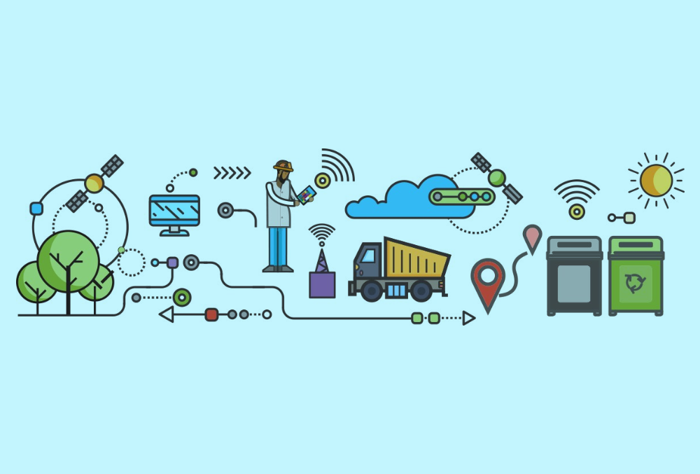 Use Cases of Internet of Things: Smart Urban Waste Management