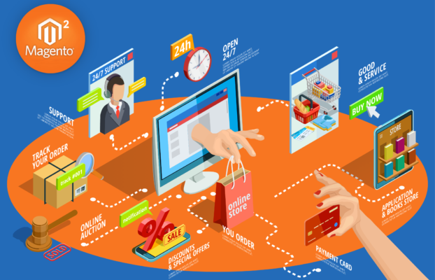Popular Companies Redefining their Business with Magento