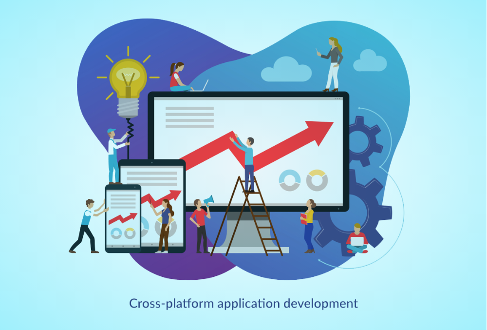 What is cross-platform development?
